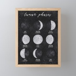 Lunar Phases Framed Mini Art Print