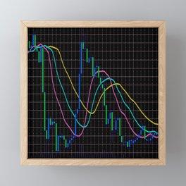 Indicator Alligator Framed Mini Art Print