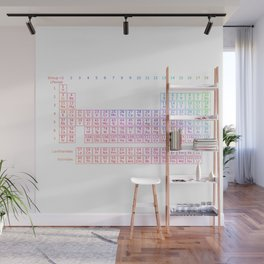 Rainbow Periodic Table Wall Mural