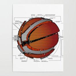 Anatomy of a Basketball. Poster