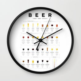 Beer chart - Lagers Wall Clock