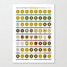 NBA Championship Rings Canvas Print