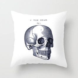 Do I Have Something In My Teeth? Throw Pillow