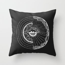 Out of Reality Throw Pillow