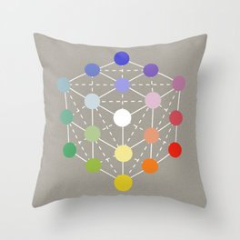 Colour cube (white point) from the Manual of the science of colour by W. Benson, 1871, Remake Throw Pillow