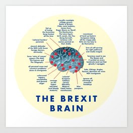 THE BREXIT BRAIN (AND WHAT IT THINKS) Art Print