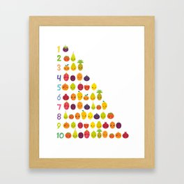 numbers for preschool kindergarten kids kawaii fruit from one to ten Framed Art Print