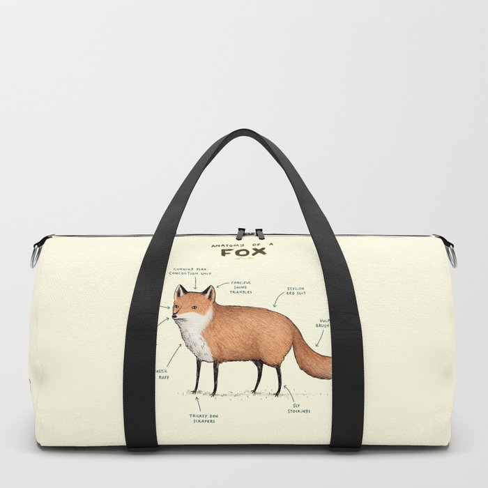 Anatomy of a Fox Duffle Bag