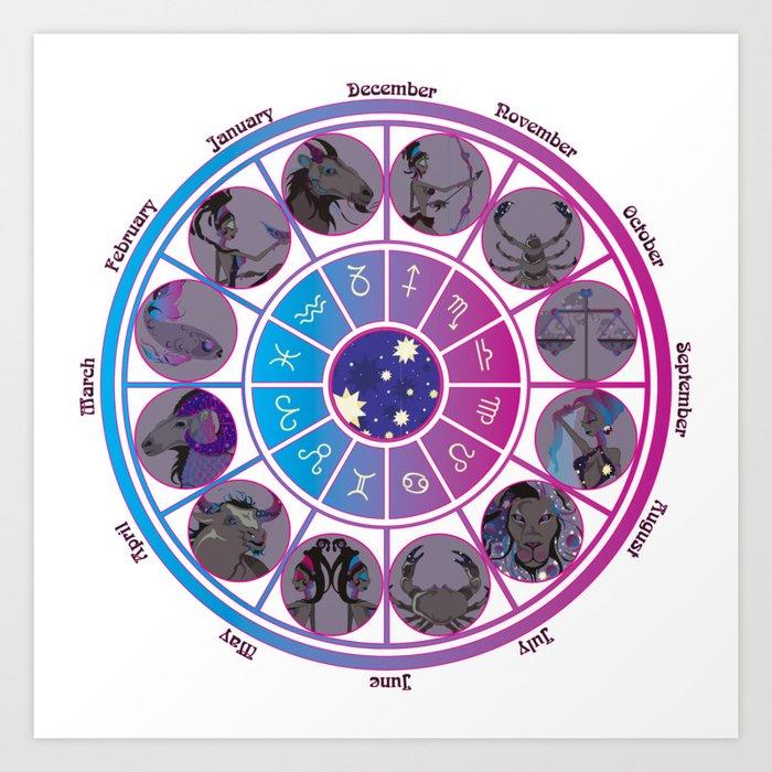 Starlight Zodiac Wheel Kunstdrucke