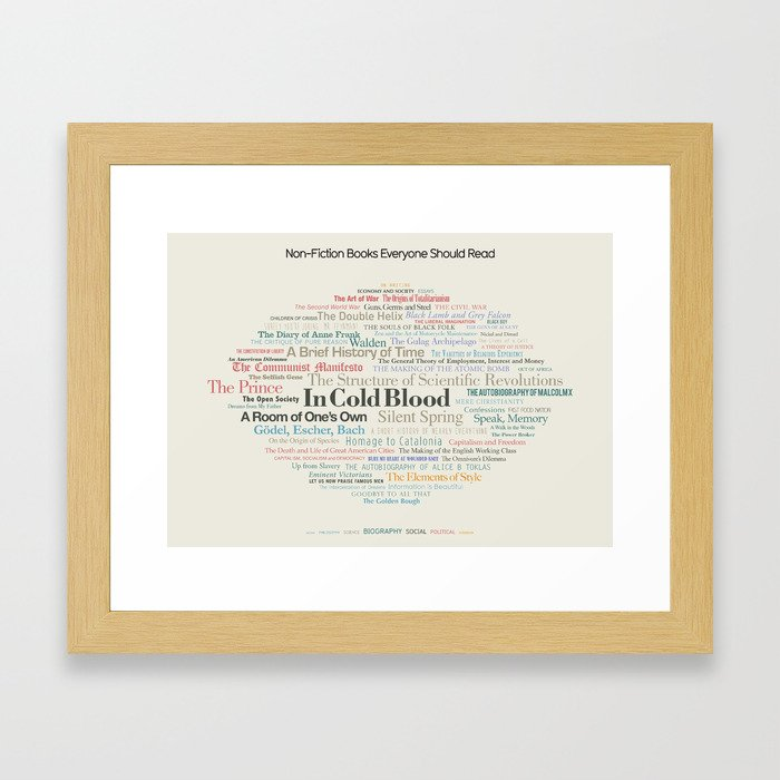 Non-Fiction Books Everyone Should Read Framed Art Print
