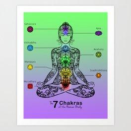 7 Chakras of the Body Art Print