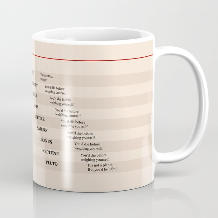 Your Weight On Each Planet Coffee Mug
