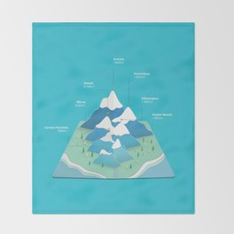 Seven Summits Throw Blanket