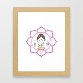 Cute little Buddha in a lotus flower Framed Art Print