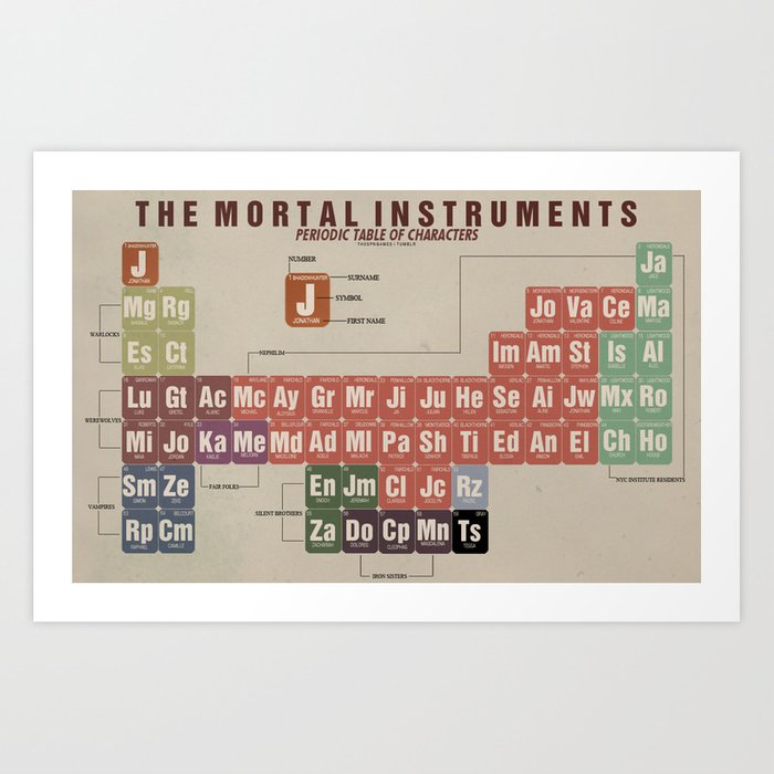 the mortal instruments periodic table of characters art print - Periodic Table As Characters