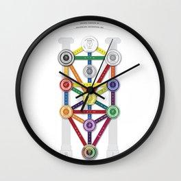 Tree of Life - Kabbalah Wall Clock