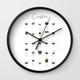 Coffee Types Wall Clock