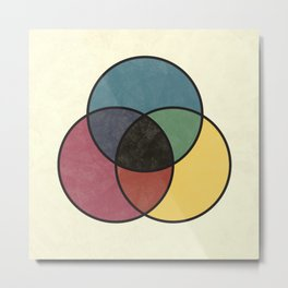 Matthew Luckiesh: The Subtractive Method of Mixing Colors (1921), vintage re-make Metal Print