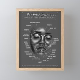 Face Piercing Chart, Black and White Framed Mini Art Print