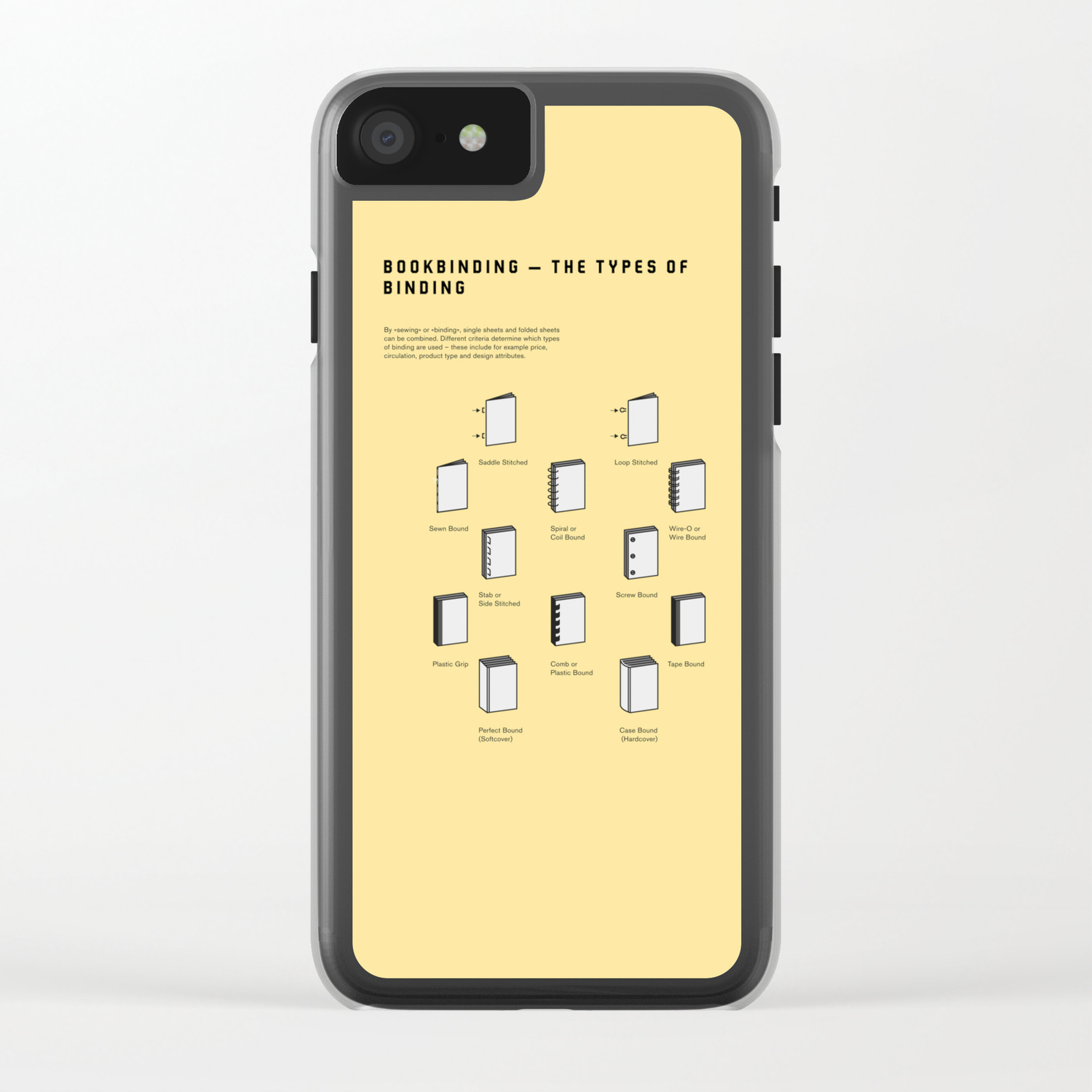 Bookbinding – The Types of Binding Clear iPhone Case