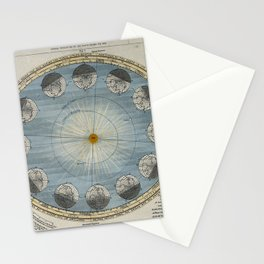 Engraving after Langley - The Annual Progression of the Earth around the Sun Stationery Cards