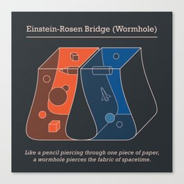 Einstein-Rosen Bridge (Wormhole) | Physics | Astronomy | Science Canvas Print