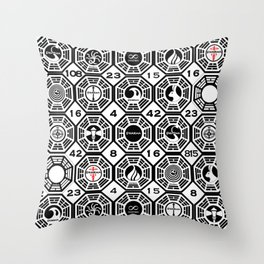 Dharma Station and The Numbers Throw Pillow