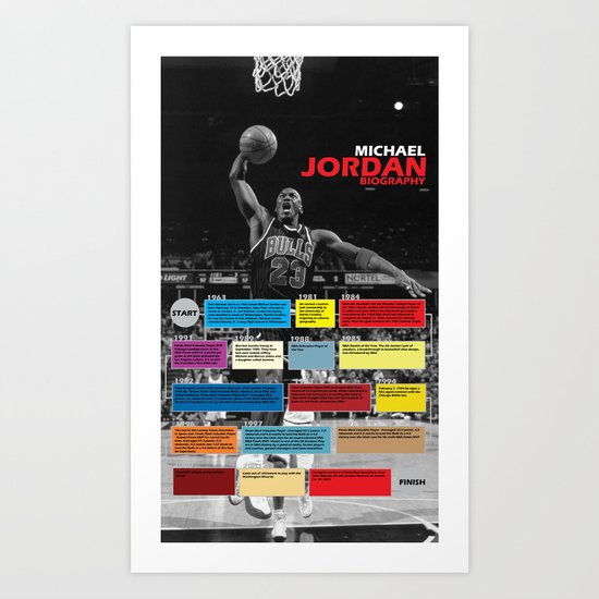 Michael Jordan's Spor Career. Art Print