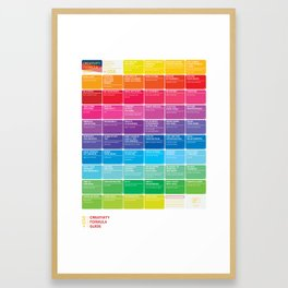 CREATIVITY FORMULA GUIDE: +056 (personal) rules to be creative. Framed Art Print