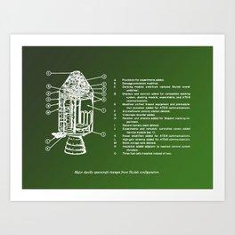 Catalog of the Command Module Art Print