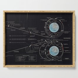 Vintage Diagram of The Apollo Mission (1969) Serving Tray