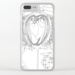 Avian Respiratory System, B&W Clear iPhone Case