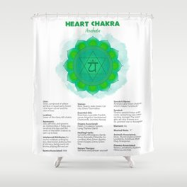 Heart Chakra Poster #31 Shower Curtain
