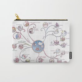 Les Loisirs / Hobbies Carry-All Pouch
