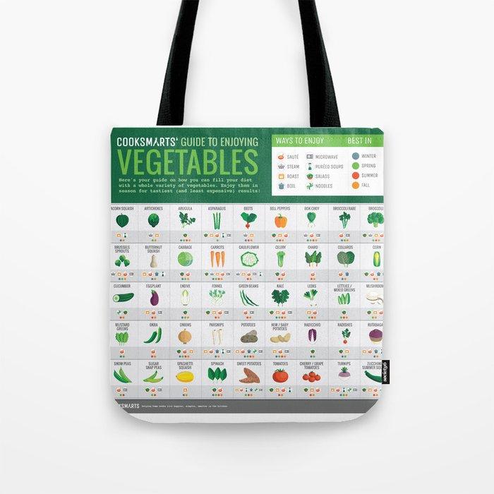 Cook Smarts' Guide to Enjoying Vegetables Tote Bag
