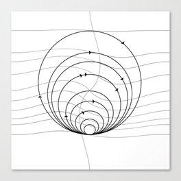 CIRCULAR_DIRECTIONS Canvas Print