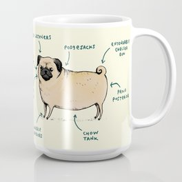 Anatomy of a Pug Coffee Mug