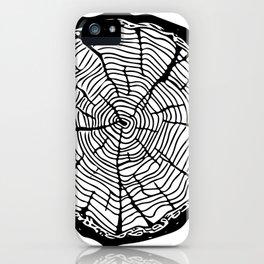 El soc iPhone Case