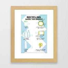 Recycling Piece Framed Art Print