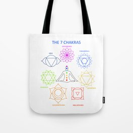 The seven chakras of the human body with their names Tote Bag