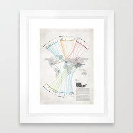 DN: Global Technology Framed Art Print