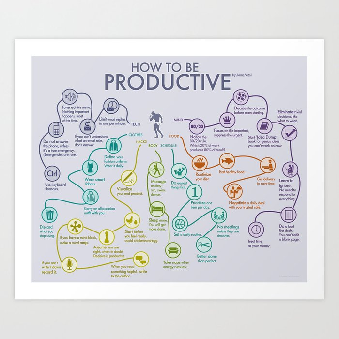 How To Be Productive Art Print