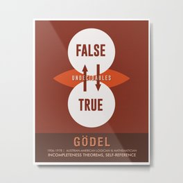 Science Posters - Kurt Godel - Mathematician, Logician Metal Print