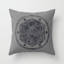 The Folly of Time and Space, Explained Throw Pillow