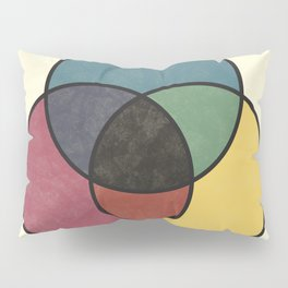 Matthew Luckiesh: The Subtractive Method of Mixing Colors (1921), vintage re-make Pillow Sham