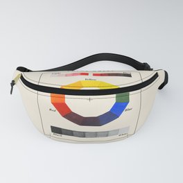 Color Wheel Fanny Pack