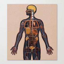 Homo Machina | The map Canvas Print