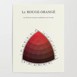 Le Rouge-Orangé (ses diverses nuances combinées avec le noir) Remake (Interpretation) Poster