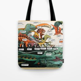 BEHOLD! THE DINOSAURS!  Tote Bag