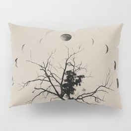Midnight Pillow Sham
